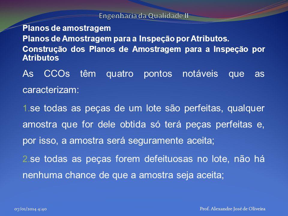 Planos de amostragem Planos de Amostragem para a Inspeção por Atributos. Construção dos Planos de Amostragem para a Inspeção por Atributos As CCOs têm