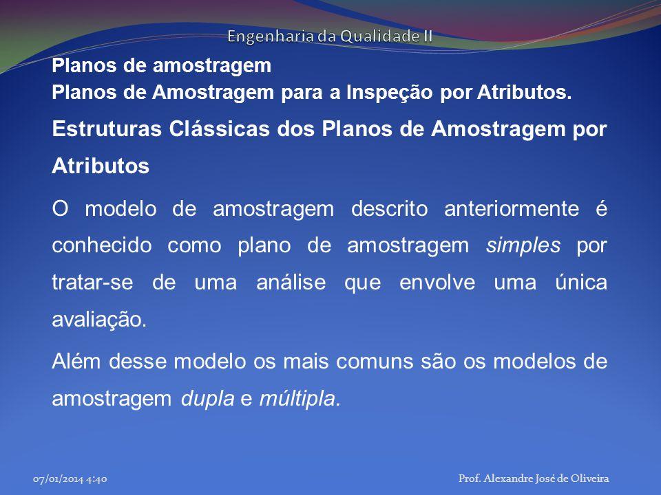 Planos de amostragem Planos de Amostragem para a Inspeção por Atributos. Estruturas Clássicas dos Planos de Amostragem por Atributos O modelo de amost