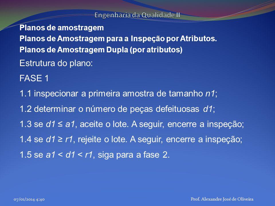 Planos de amostragem Planos de Amostragem para a Inspeção por Atributos. Planos de Amostragem Dupla (por atributos) Estrutura do plano: FASE 1 1.1 ins