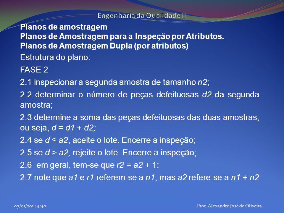 Planos de amostragem Planos de Amostragem para a Inspeção por Atributos. Planos de Amostragem Dupla (por atributos) Estrutura do plano: FASE 2 2.1 ins