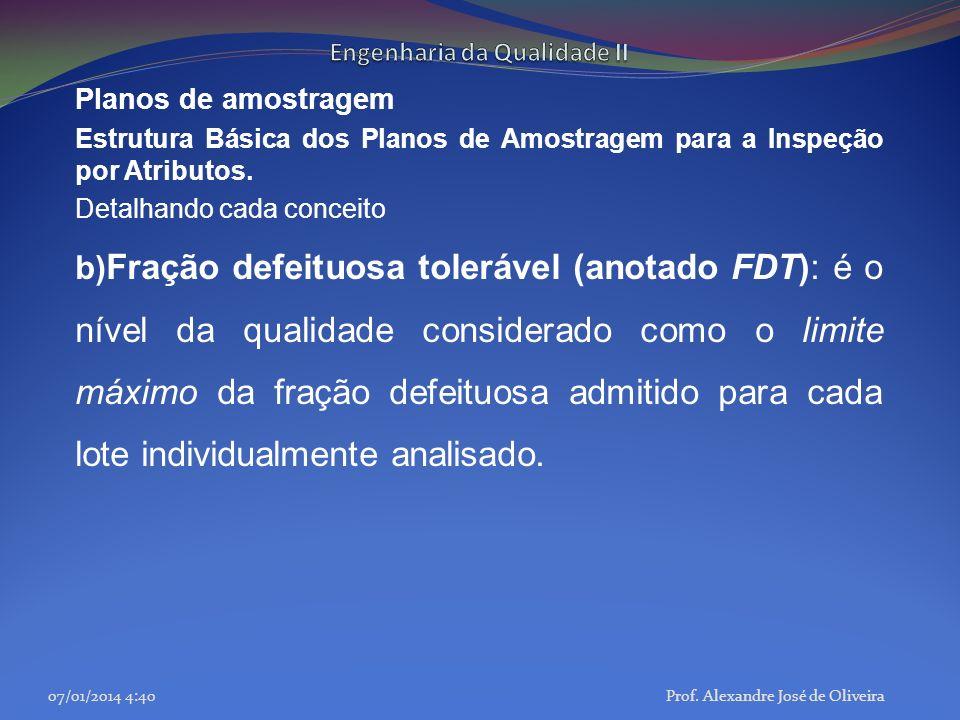 Planos de amostragem Estrutura Básica dos Planos de Amostragem para a Inspeção por Atributos. Detalhando cada conceito b) Fração defeituosa tolerável