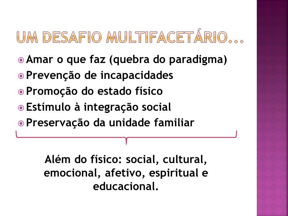 Amar o que faz (quebra do paradigma) Prevenção de incapacidades Promoção do estado físico Estímulo à integração social Preservação da unidade familiar