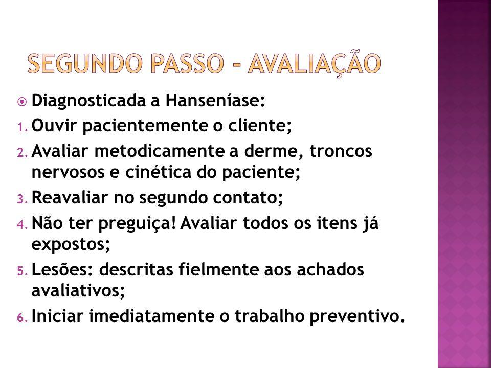 Diagnosticada a Hanseníase: 1. Ouvir pacientemente o cliente; 2. Avaliar metodicamente a derme, troncos nervosos e cinética do paciente; 3. Reavaliar
