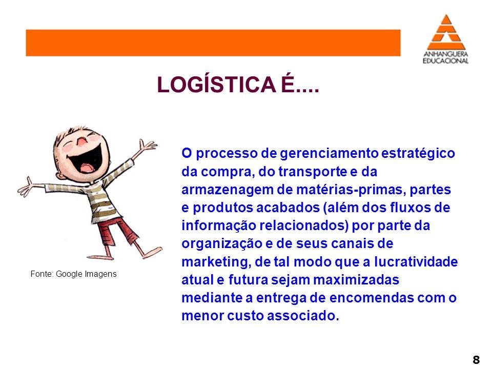 8 LOGÍSTICA É.... O processo de gerenciamento estratégico da compra, do transporte e da armazenagem de matérias-primas, partes e produtos acabados (al