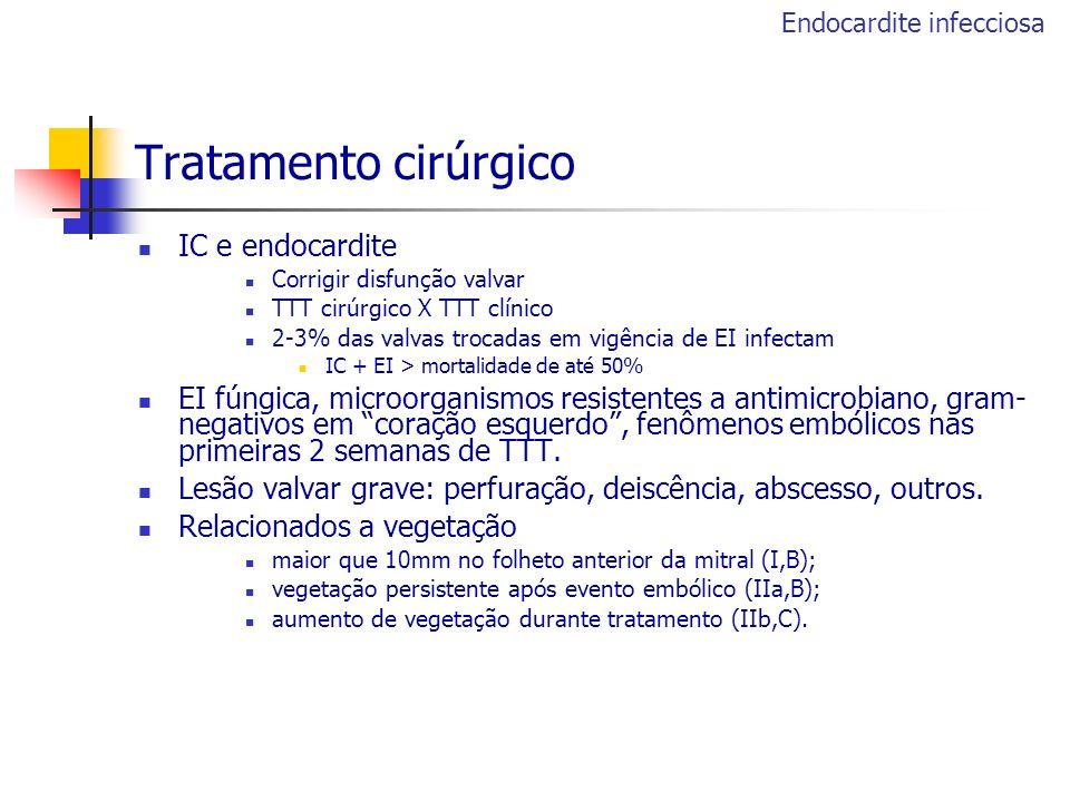 Tratamento cirúrgico IC e endocardite Corrigir disfunção valvar TTT cirúrgico X TTT clínico 2-3% das valvas trocadas em vigência de EI infectam IC + E