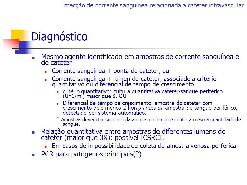 Diagnóstico Mesmo agente identificado em amostras de corrente sanguínea e de cateter Corrente sanguínea + ponta de cateter, ou Corrente sanguínea + lú