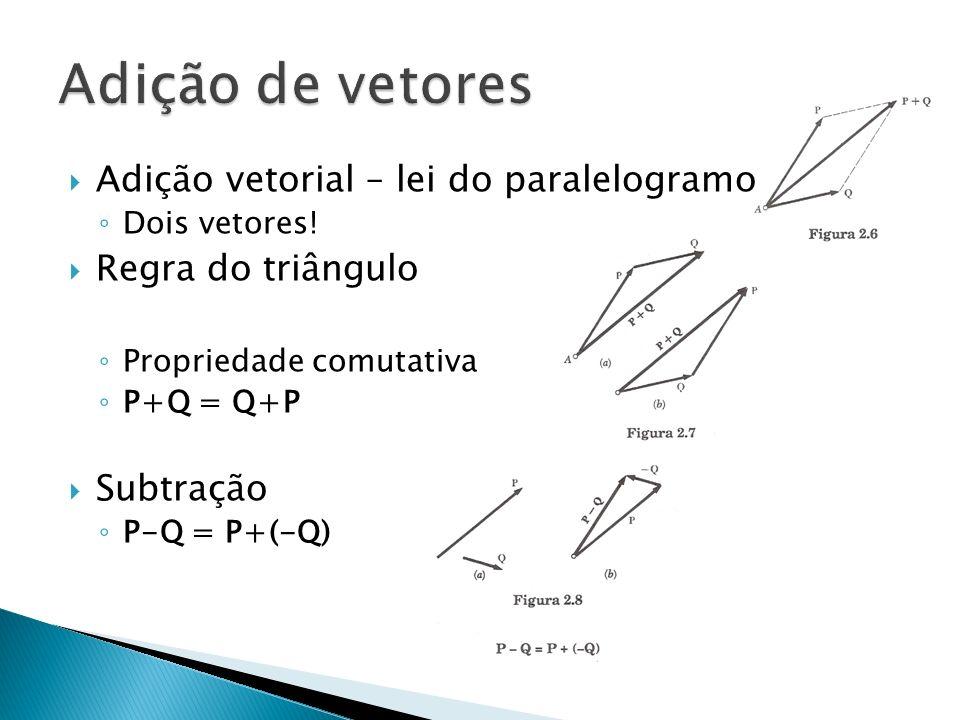 Adição vetorial – lei do paralelogramo Dois vetores! Regra do triângulo Propriedade comutativa P+Q = Q+P Subtração P-Q = P+(-Q)