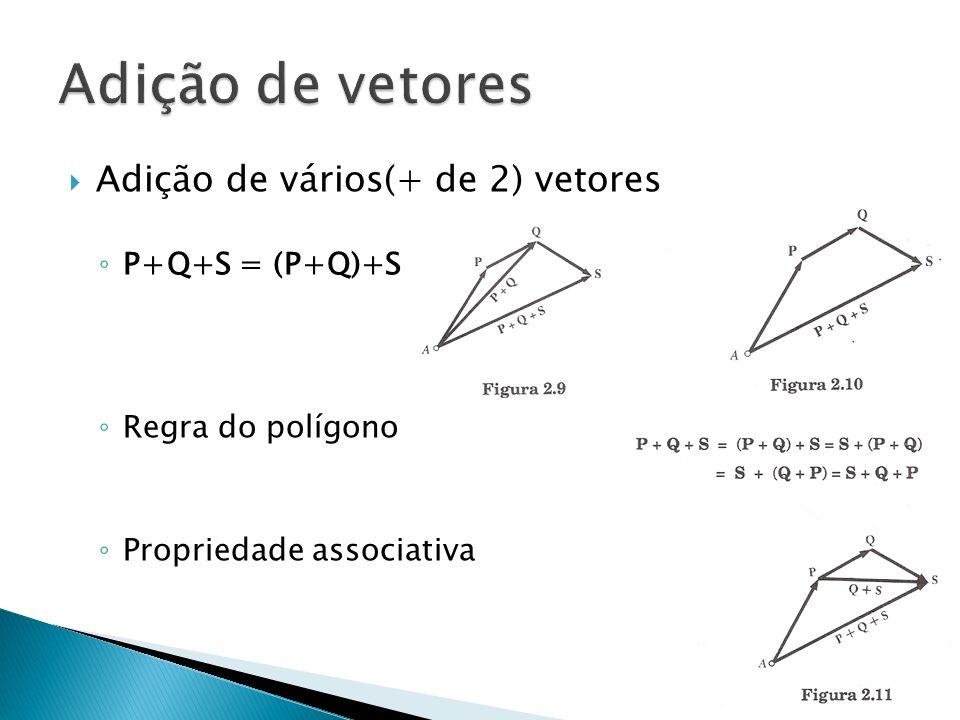 Adição de vários(+ de 2) vetores P+Q+S = (P+Q)+S Regra do polígono Propriedade associativa