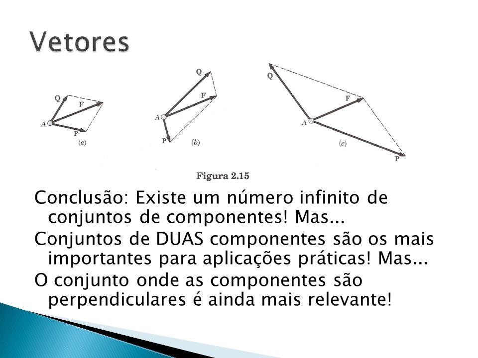 Conclusão: Existe um número infinito de conjuntos de componentes! Mas... Conjuntos de DUAS componentes são os mais importantes para aplicações prática