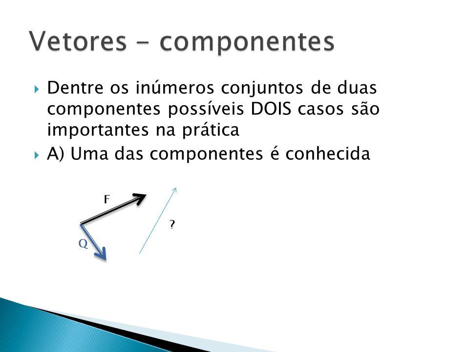Dentre os inúmeros conjuntos de duas componentes possíveis DOIS casos são importantes na prática A) Uma das componentes é conhecida Q F ?