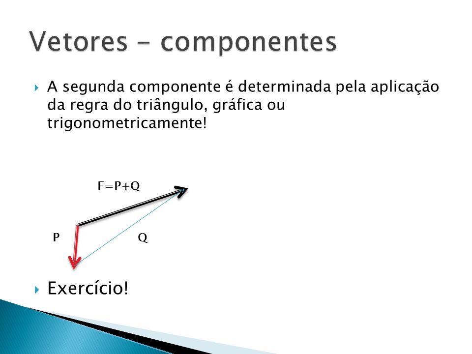 A segunda componente é determinada pela aplicação da regra do triângulo, gráfica ou trigonometricamente! Exercício! Q F=P+Q P