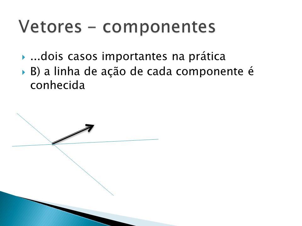 ...dois casos importantes na prática B) a linha de ação de cada componente é conhecida