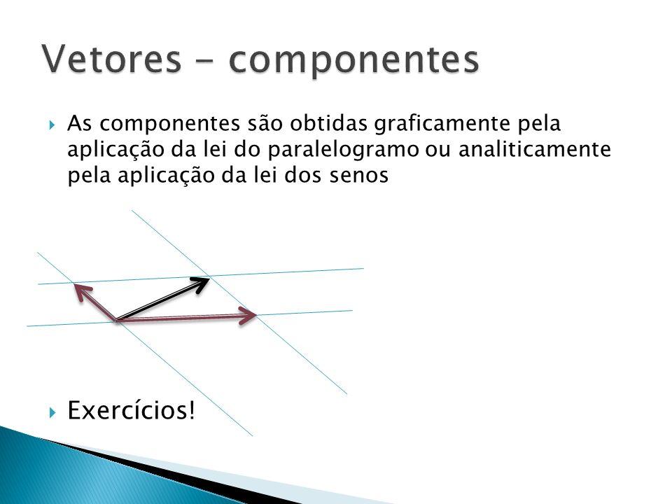 As componentes são obtidas graficamente pela aplicação da lei do paralelogramo ou analiticamente pela aplicação da lei dos senos Exercícios!