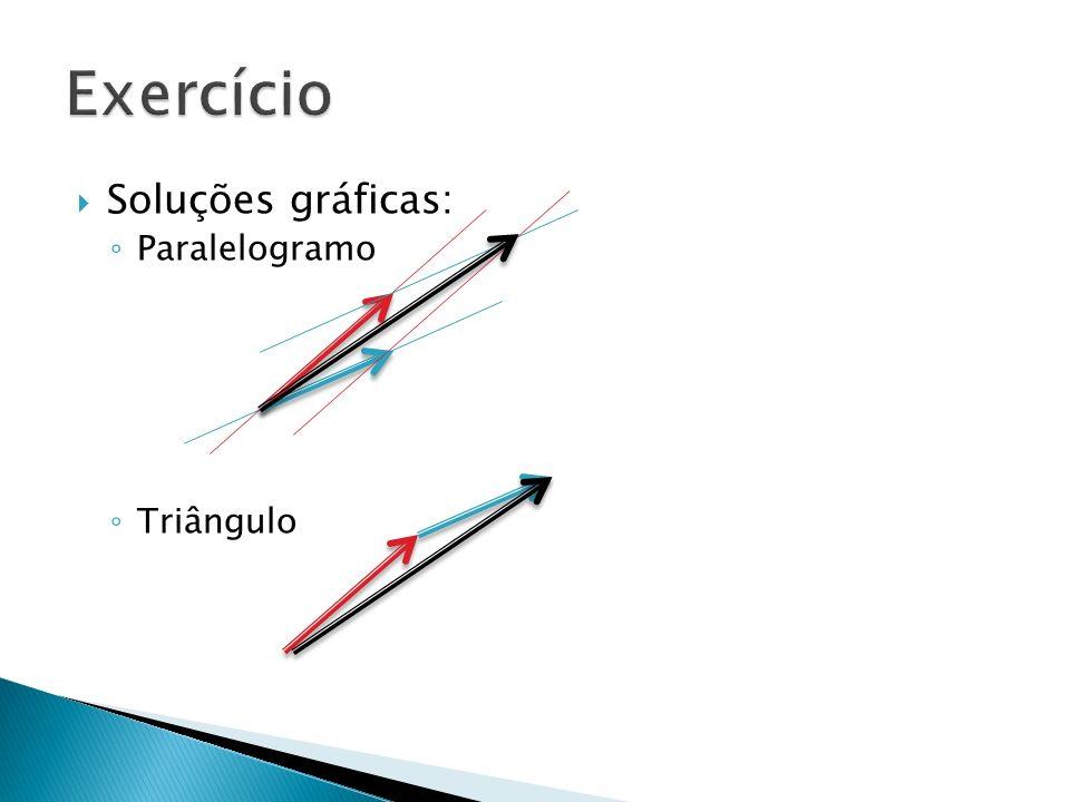 Soluções gráficas: Paralelogramo Triângulo