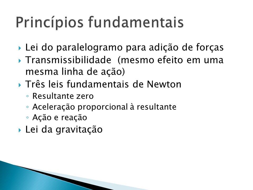 Lei do paralelogramo para adição de forças Transmissibilidade (mesmo efeito em uma mesma linha de ação) Três leis fundamentais de Newton Resultante ze