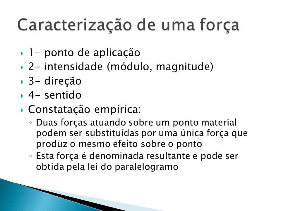 1- ponto de aplicação 2- intensidade (módulo, magnitude) 3- direção 4- sentido Constatação empírica: Duas forças atuando sobre um ponto material podem