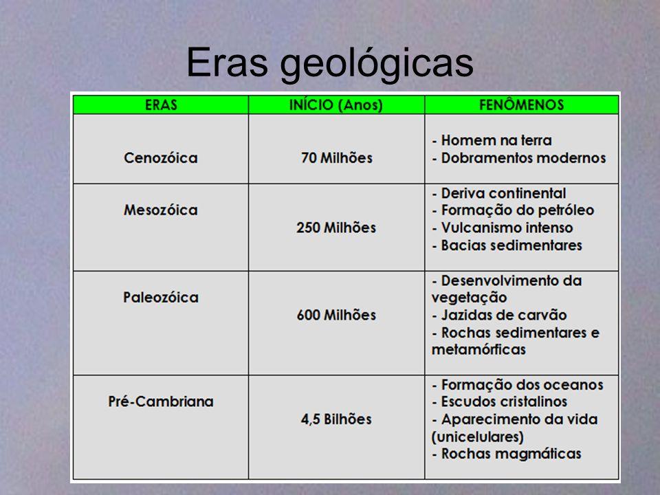 Rochas metamórficas Formadas através de modificações de rochas pré-existentes devido a variação de temperatura e pressão.