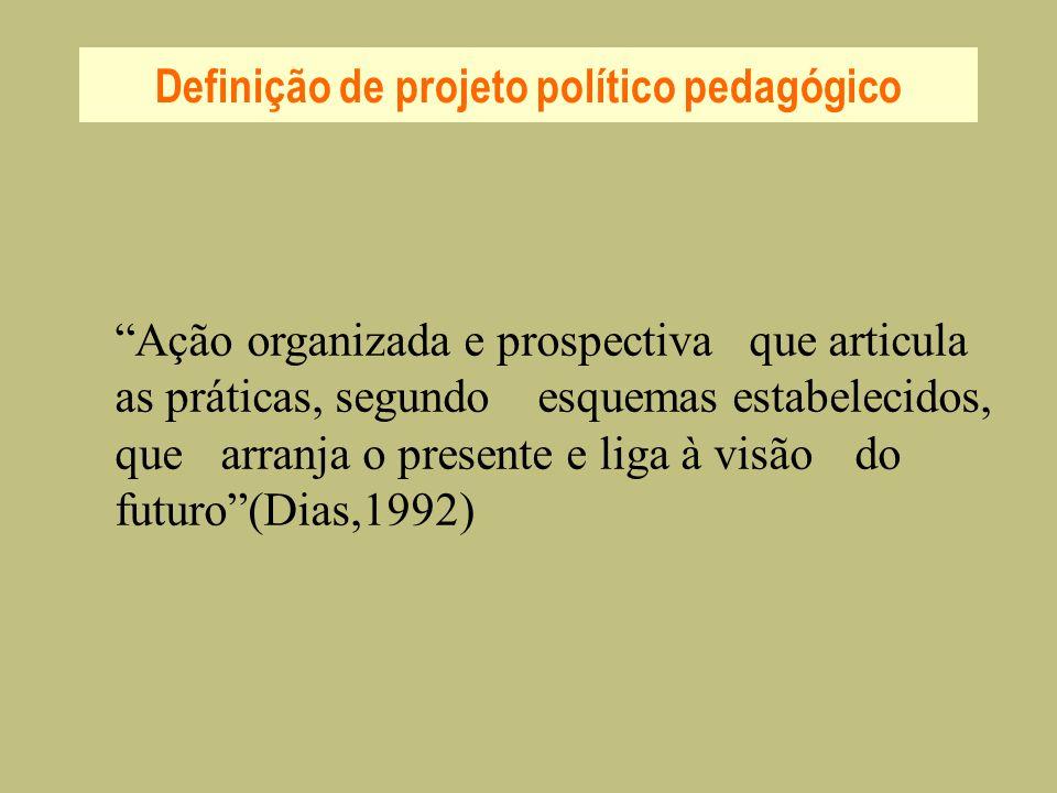Definição de projeto político pedagógico Ação organizada e prospectiva que articula as práticas, segundo esquemas estabelecidos, que arranja o present