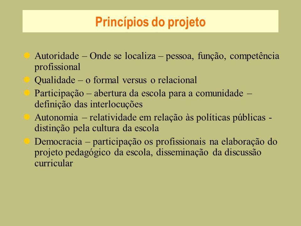 Princípios do projeto Autoridade – Onde se localiza – pessoa, função, competência profissional Qualidade – o formal versus o relacional Participação –
