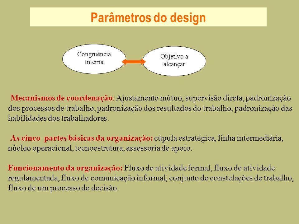 Parâmetros do design Objetivo a alcançar Congruência Interna Mecanismos de coordenação: Ajustamento mútuo, supervisão direta, padronização dos process