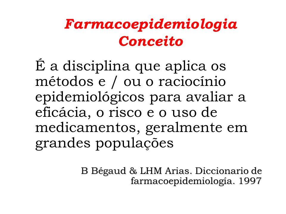 Farmacoepidemiologia Conceito É a aplicação do raciocínio, do método e do conhecimento epidemiológicos ao estudo dos usos e dos efeitos, benéficos e adversos, de medicamentos em populações humanas Porta, Hartzema & Tilson, 1998