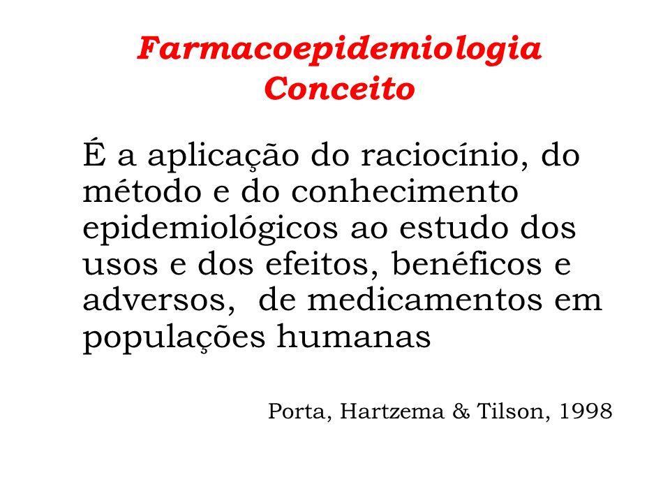 Farmacoepidemiologia Abrangência A farmacoepidemiologia compreende: 1.