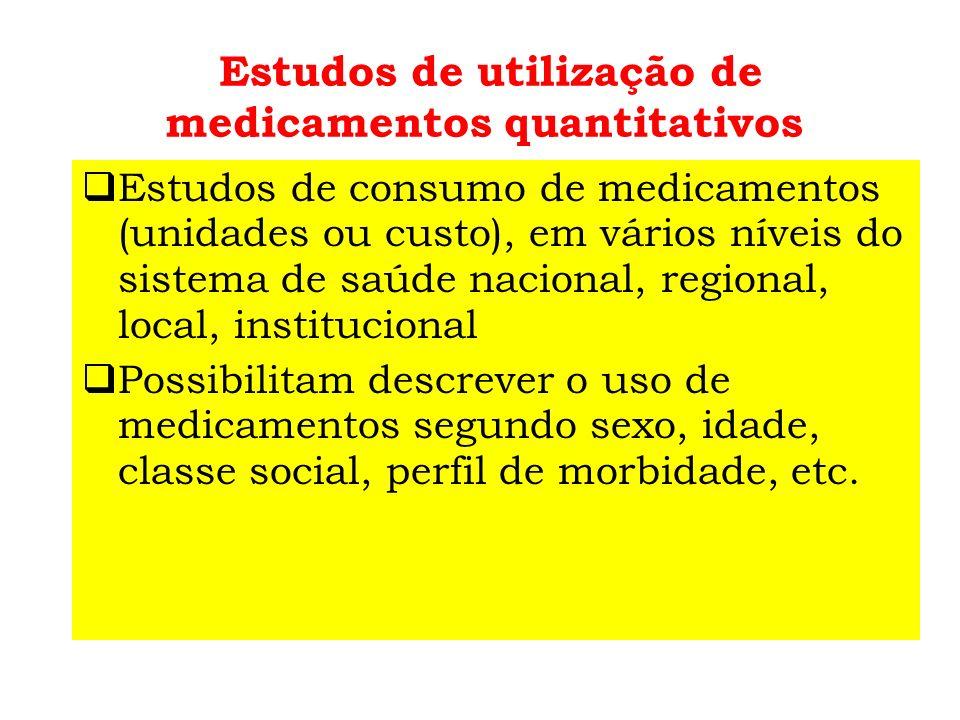 Estudos de utilização de medicamentos qualitativos Estudos da oferta de medicamentos Estudos sobre a qualidade da prescrição Estudos sobre adesão ao tratamento Vigilância orientada para problemas específicos