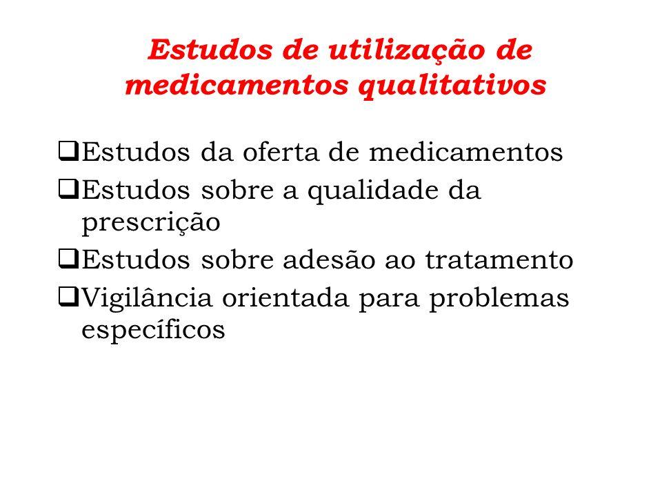 Estudos de utilização de medicamentos qualitativos Por exemplo, podem Identificar o uso abusivo Identificar o uso insuficiente Identificar o uso excessivo Identificar o uso inadequado