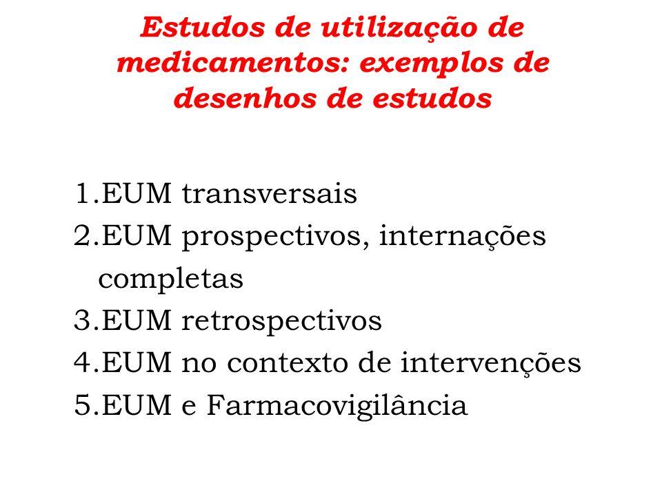 EUM transversais Prevalência no ponto 1.