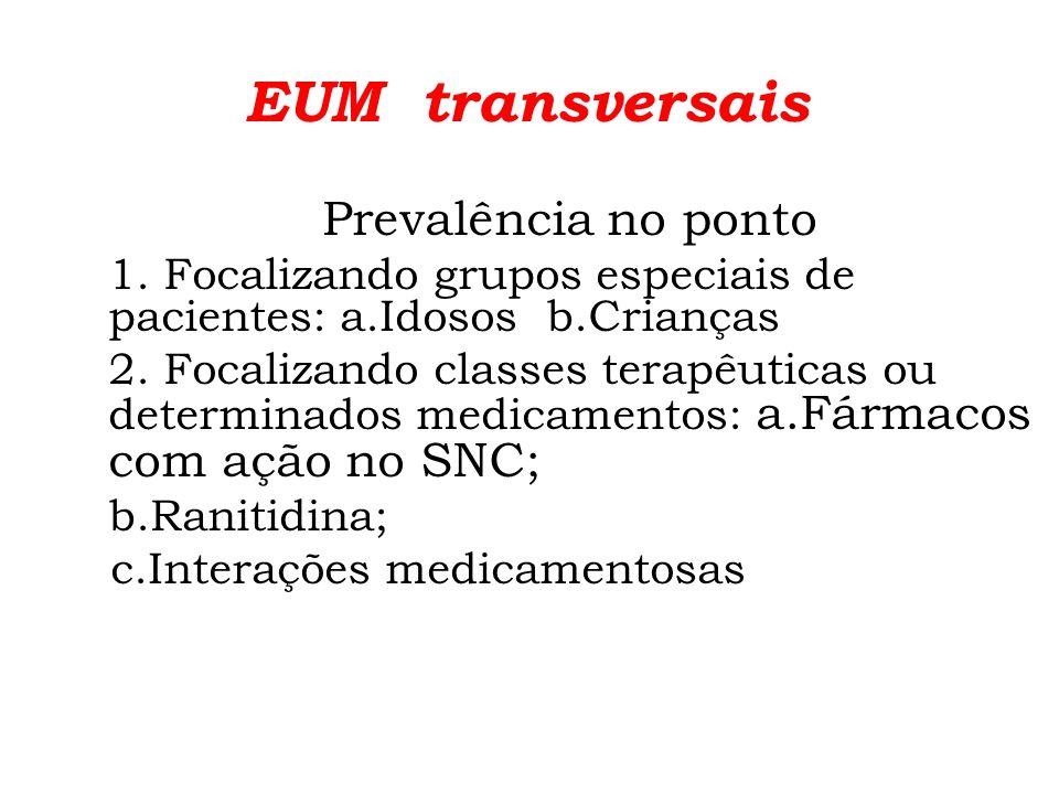 EUM retrospectivos 1.1. Focalizando grupos especiais de pacientes.