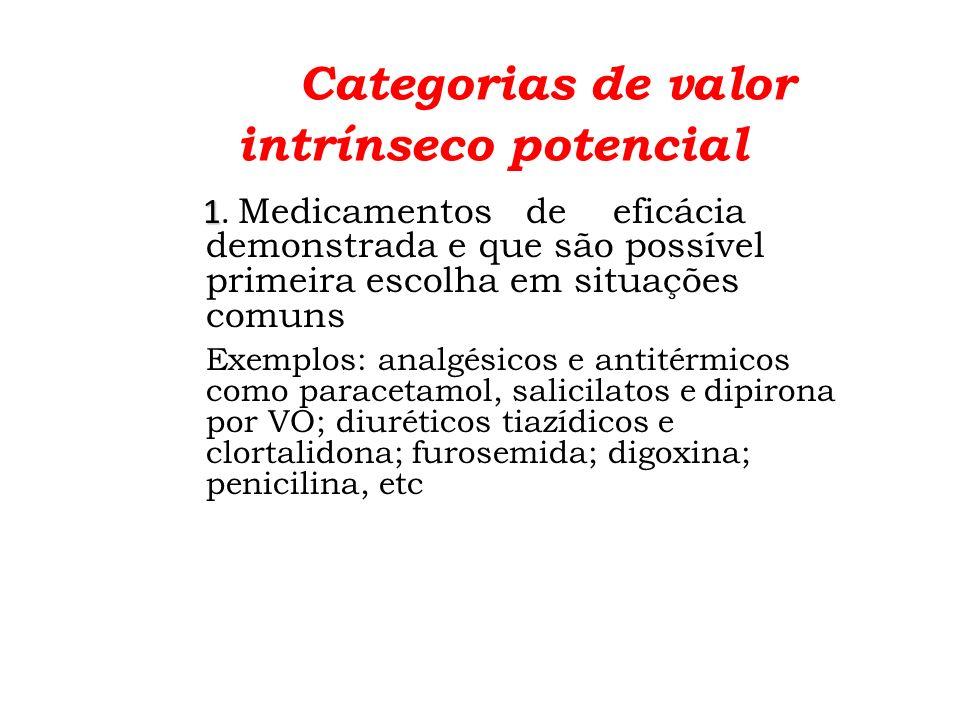 Categorias de valor intrínseco potencial 2 2.