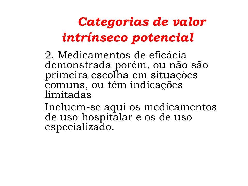 Categorias de valor intrínseco potencial Exemplos de medicamentos do grupo 2 cefalosporinas, exceto as de primeira geração por VO; ciprofloxacina; clindamicina; lincomicina; cloranfenicol; analgésicos e antitérmicos parenterais aminofilina hipoglicemiantes orais anestésicos e outros medicamentos de uso hospitalar