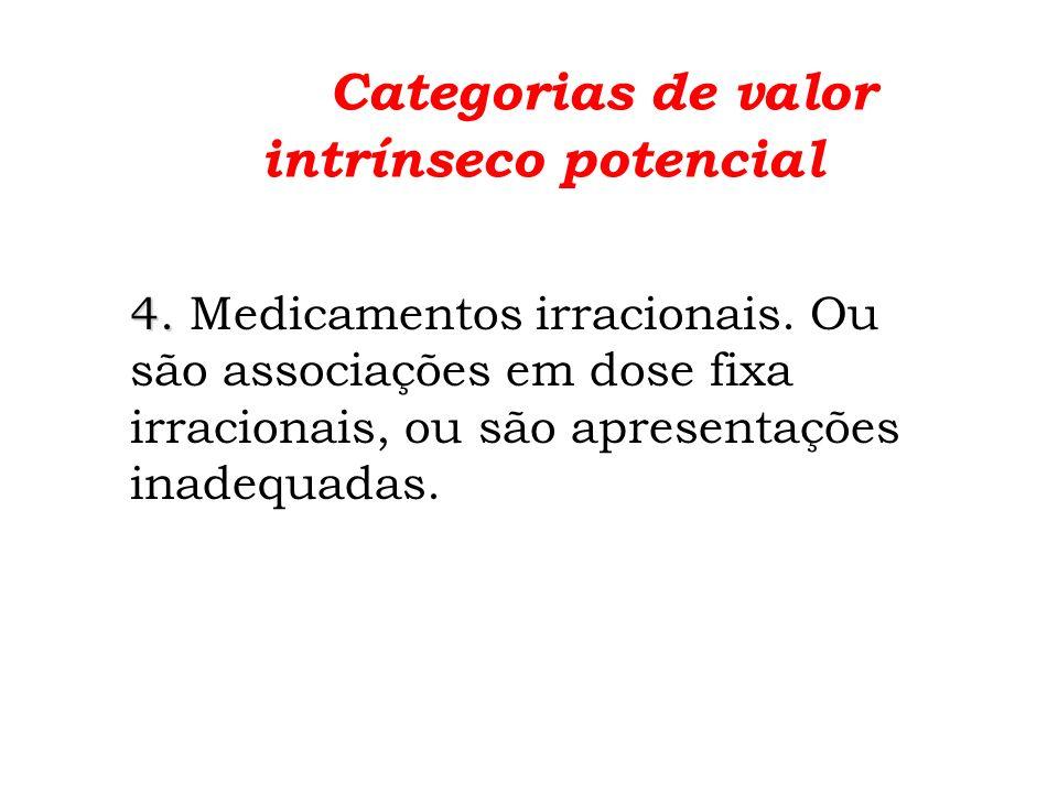 Categorias de valor intrínseco potencial 5.5.