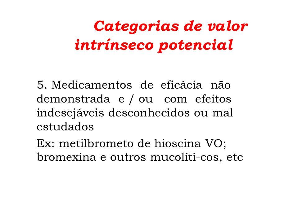 Categorias de valor intrínseco potencial 6 6.