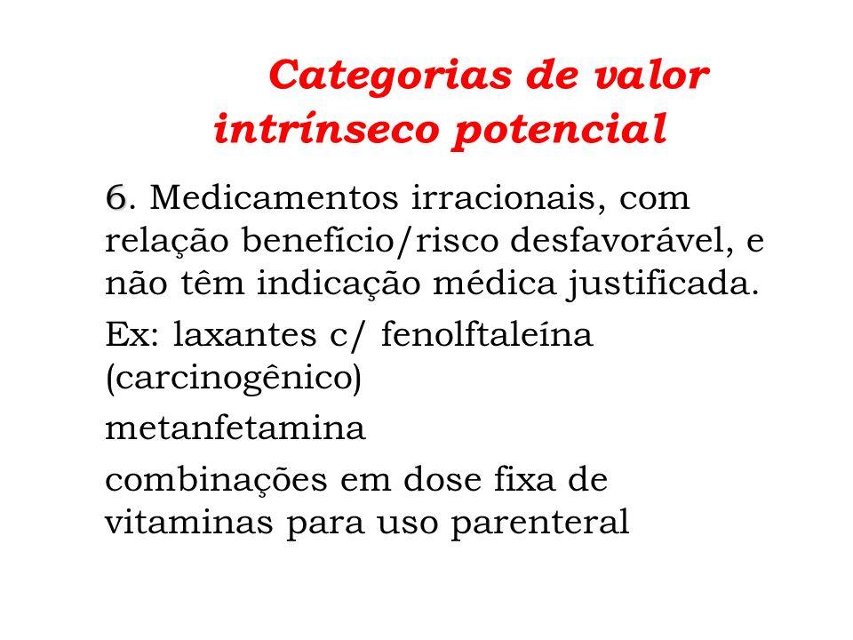 Farmacovigilância Conceito É a disciplina que tem por objetivo a detecção, a avaliação, a compreensão e a prevenção dos riscos das reações adversas a medicamentos.