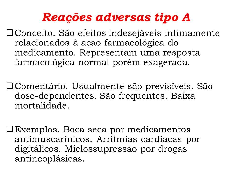 Reações adversas tipo B Conceito.São efeitos não relacionados à ação farmacológica conhecida.