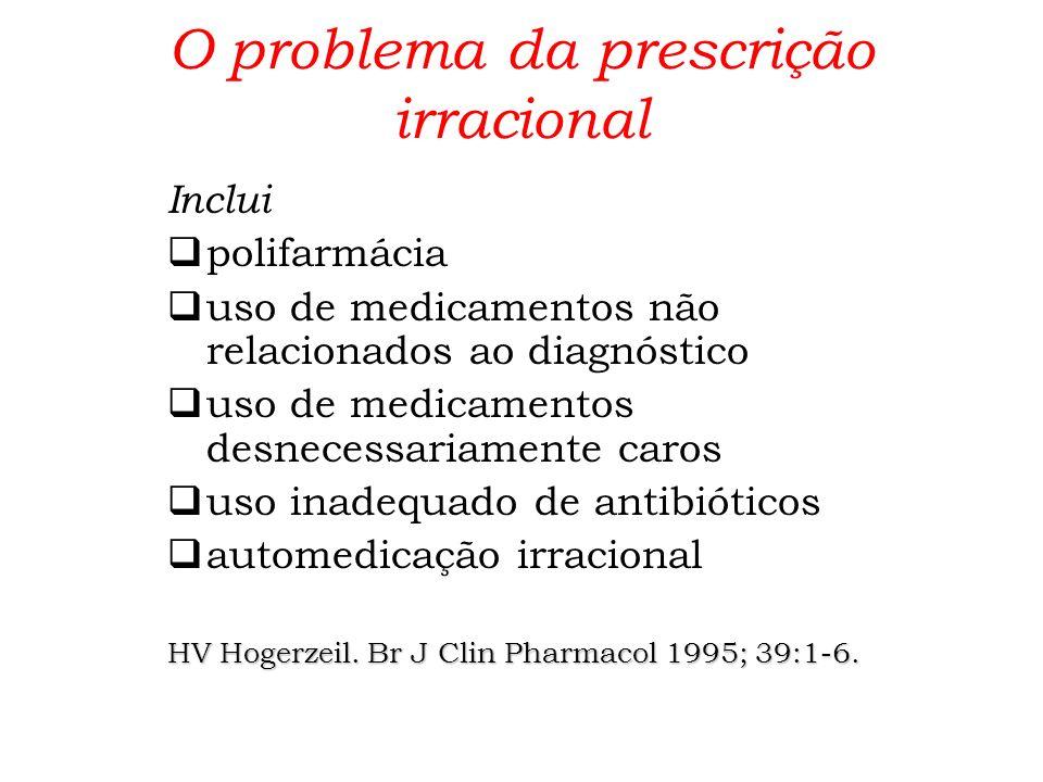 Uso Racional de Medicamentos Conceito Utilizar medicamentos de modo racional é utilizá-los de modo a maximizar a eficácia e a minimizar o risco de reações adversas, a um custo razoável ( Report of the WHO DURG.