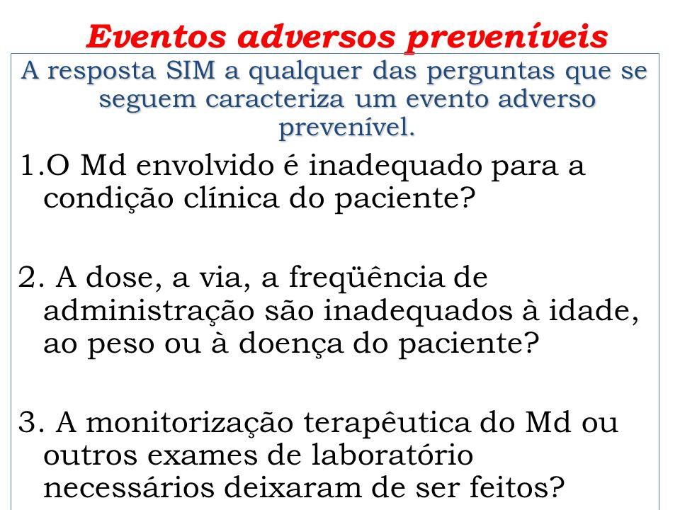 Eventos adversos preveníveis 4.4. Há história de alergia ou de prévia reação adversa ao Md.