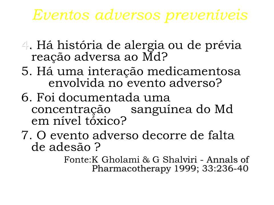 Farmacovigilância em contexto hospitalar Métodos Notificação espontânea Monitorização intensiva ou busca ativa