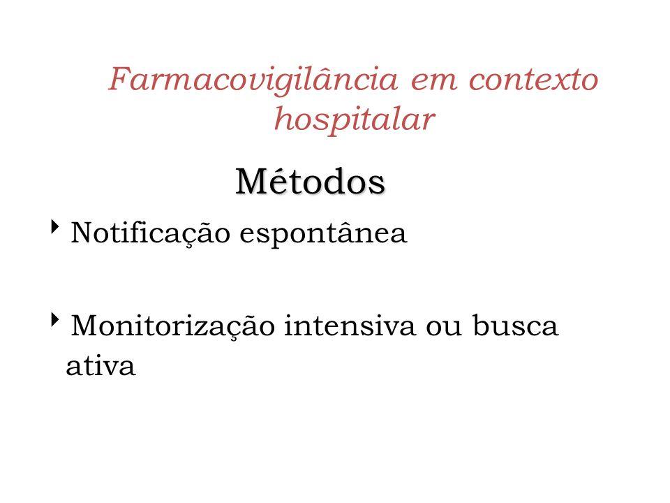 Farmacovigilância em contexto hospitalar Notificação espontânea Inconvenientes Subnotificação Subnotificação Notificação seletiva Notificação seletiva Notificação incompleta Notificação incompleta