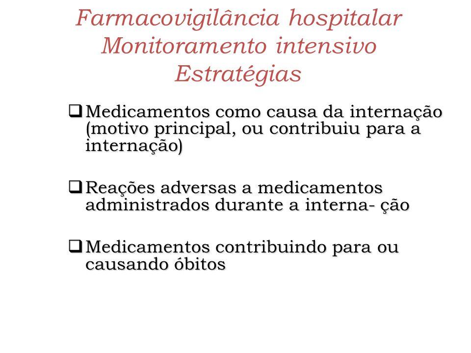 Farmacovigilância hospitalar Monitoramento intensivo Abordagens Por medicamento Por medicamento medicamentos novosmedicamentos novos medicamentos de baixo índice terapêuticomedicamentos de baixo índice terapêutico determinados grupos terapêuticosdeterminados grupos terapêuticos