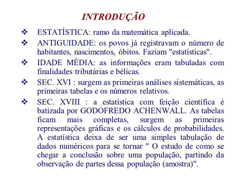 INTRODUÇÃO ESTATÍSTICA: ramo da matemática aplicada. ANTIGUIDADE: os povos já registravam o número de habitantes, nascimentos, óbitos. Faziam