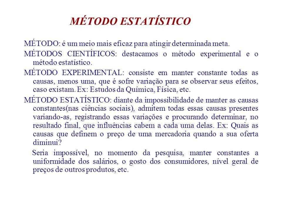 MÉTODO ESTATÍSTICO MÉTODO: é um meio mais eficaz para atingir determinada meta. MÉTODOS CIENTÍFICOS: destacamos o método experimental e o método estat