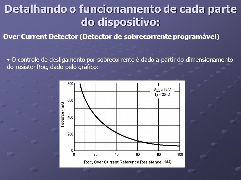 O controle de desligamento por sobrecorrente é dado a partir do dimensionamento do resistor Roc, dado pelo gráfico: Detalhando o funcionamento de cada