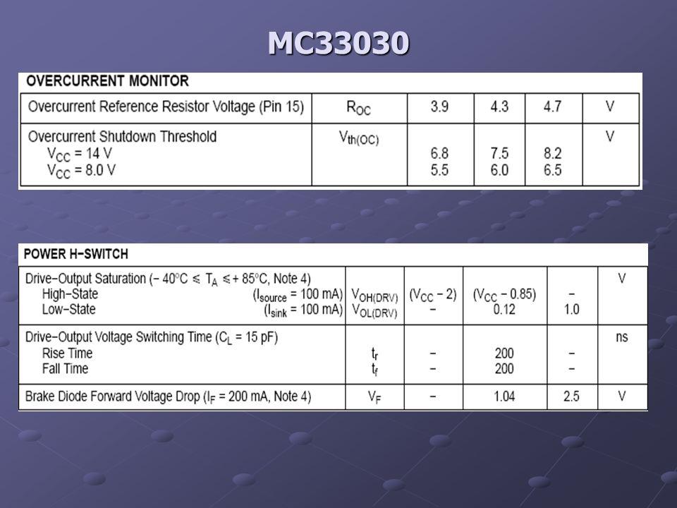 MC33030