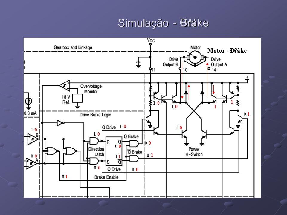 Simulação 0 1 1 0 1 0 0 0 0 1 1 1 0 0 1 0 0 0 1 0 Motor - ON 0 1 1 0 0 1 0 0 0 0 1 1 Motor - Brake - ON - Brake