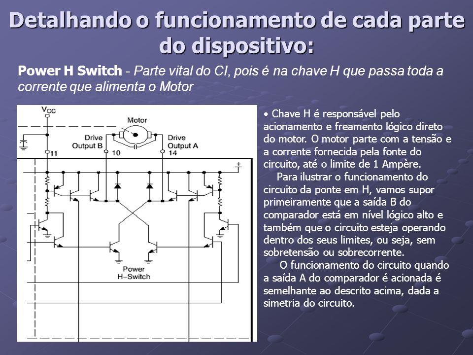 Power H Switch - Parte vital do CI, pois é na chave H que passa toda a corrente que alimenta o Motor Chave H é responsável pelo acionamento e freament