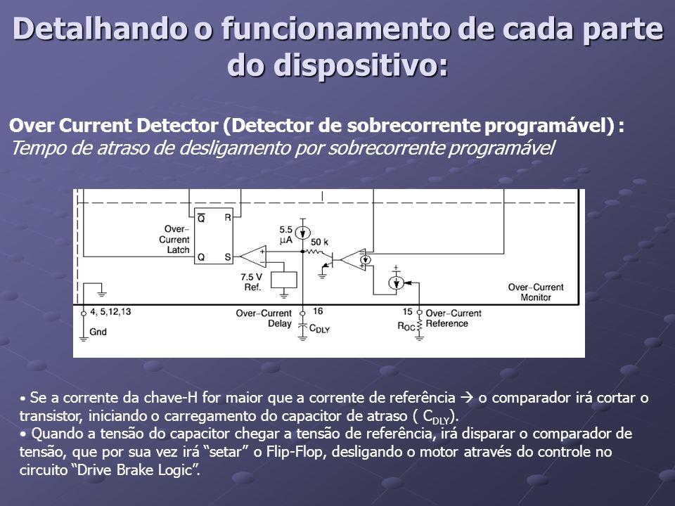 O controle de desligamento por sobrecorrente é dado a partir do dimensionamento do resistor Roc, dado pelo gráfico: Detalhando o funcionamento de cada parte do dispositivo: Over Current Detector (Detector de sobrecorrente programável)