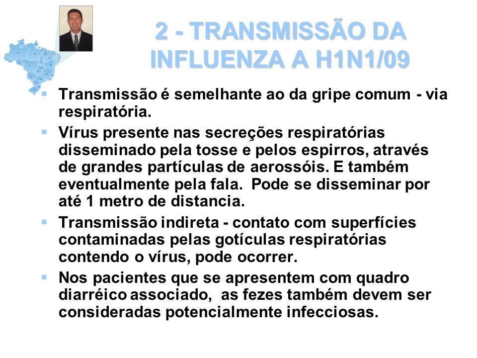 2 - TRANSMISSÃO DA INFLUENZA A H1N1/09 Transmissibilidade do H1N1/ 09 é significativamente superior àquela relacionada ao vírus comum.