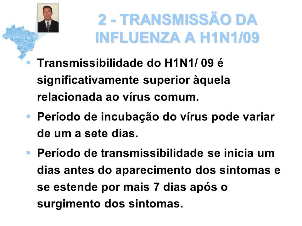 Referências Ministério da Saúde do Brasil http://portal.saude.gov.br/portal/saude/profissional/area.cfm?id_area=1534 Organização Mundial da Saúde http://www.who.int/csr/disease/swineflu/en/index.html